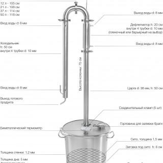 Самогонный аппарат Булат 2 (колонна 1,5 дюйма), 21л