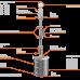 Универсальная система Источник 20л